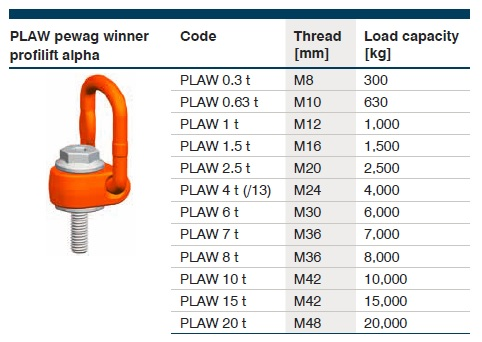 plaw-tab-1