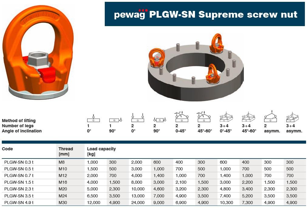 viazaci-bod-otocny-pewag-plgw-sn-supreme-nosnosti