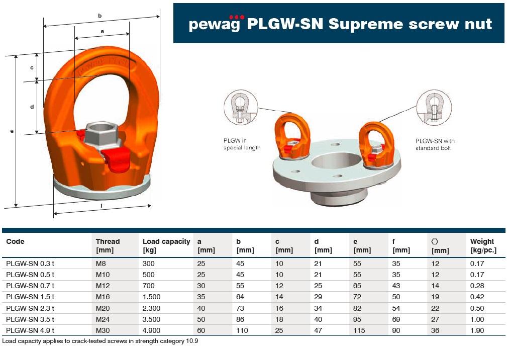 viazaci-bod-otocny-pewag-plgw-sn-supreme-rozmery